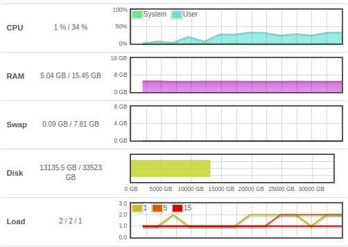Screenshot%20from%202019-04-08%2006-58-58